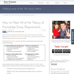 """richard van de lagemaat essay You can read the amazing pdf written by richard van de lagemaat (author of the main tok book and curriculum writer for tok) it's located under """"essay resources"""", a submenu in the prescribed title link to the left (see screen shot)."""