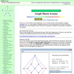 Graph Theory Lesson 2: Handshaking Lemma