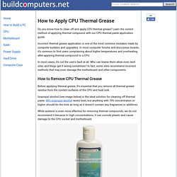 CPU Thermal Grease Application - How to Apply CPU Thermal Paste