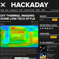 DIY Thermal Imaging Done Low-Tech Style