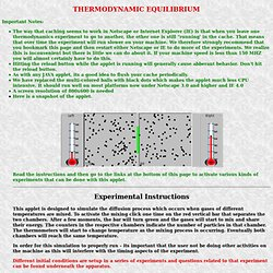 Virtual Laboratory: Thermodynamic Equilibrium