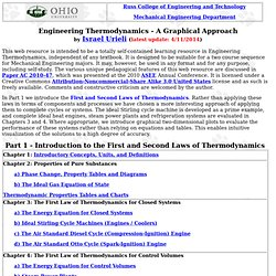 Thermodynamics Graphical Homepage - Urieli - updated 6/4/2012)