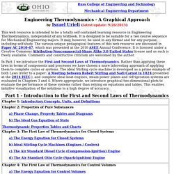 Thermodynamics Graphical Homepage - Urieli - updated 6/22/2015)