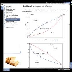 Thermodynamique : résumé du cours - Équilibres liquide-vapeur de mélanges