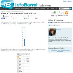 Make a Thermometer Chart in Excel