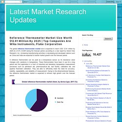 Latest Market Research Updates: Reference Thermometer Market Size Worth $12.91 Million By 2025