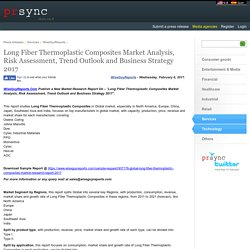 Long Fiber Thermoplastic Composites Market Analysis, Risk Assessment, Trend Outlook and Business Strategy 2017
