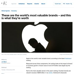 These are the world's most valuable brands – and this is what they're worth