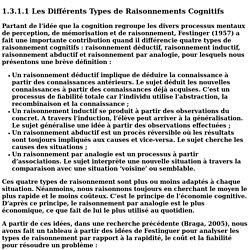 theses.univ-lyon2.fr/documents/getpart.php?id=lyon2.2009.de_moura_braga_e&part=224275