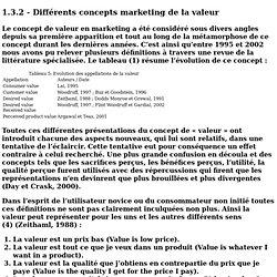 theses.univ-lyon3.fr/documents/getpart.php?id=lyon3.2011.akl_k&part=302663