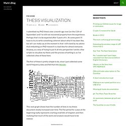 Thesis Visualization « Mark's Blog