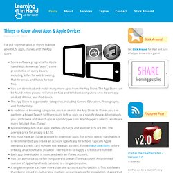 Things to Know about Apps & AppleDevices