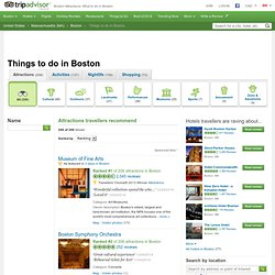 Things to Do in Boston - Boston Attractions