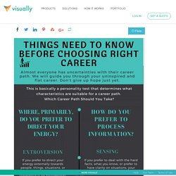 THINGS NEED TO KNOW BEFORE CHOOSING RIGHT CAREER