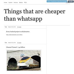 Things that are cheaper than whatsapp