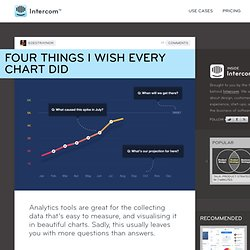 Four Things I Wish Every Chart Did