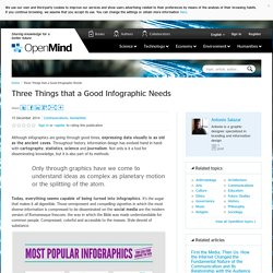 Three Things that a Good Infographic Needs