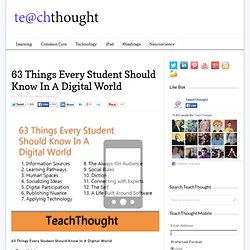 63 Things Every Student Should Know In A Digital World