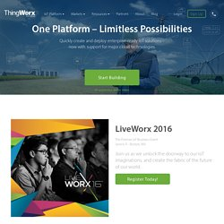 ThingWorx – The 1st Application Platform for the Connected World