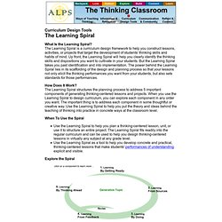 ALPS: The Thinking Classroom Home: The Learning Spiral