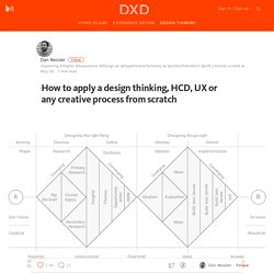 How to apply a design thinking, HCD, UX or any creative process from scratch — Digital Experience Design