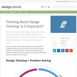 Thinking About Design Thinking: Is It Important?