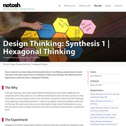 Design Thinking: Synthesis 1