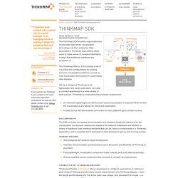Thinkmap SDK