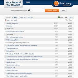 federal tax receipt