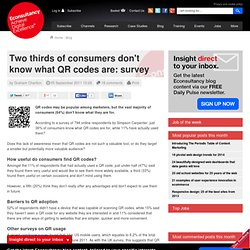 Two thirds of consumers don't know what QR codes are: survey