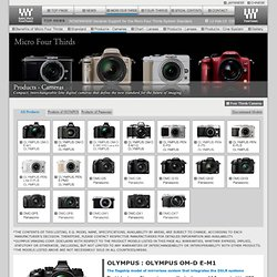 Products(Camera Bodies)