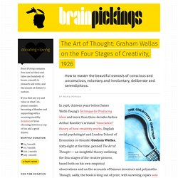 The Art of Thought: Graham Wallas on the Four Stages of Creativity, 1926 – Brain Pickings