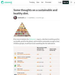 Some thoughts on a sustainable and healthy diet.
