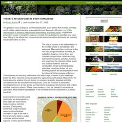 Threats to Rainforests from Humankind