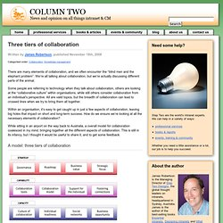 Three tiers of collaboration - Column Two