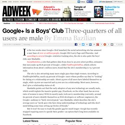 Three-Quarters of Google+ Users Are Men