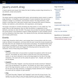 jquery.event.drag