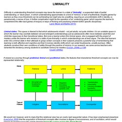 Threshold Concepts: Liminality