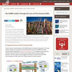 The SAMR Ladder Through the Lens of 21st Century Skills - Getting Smart by Susan Oxnevad - EdTech, SAMR, Teaching