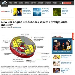 New Car Engine Sends Shock Waves Through Auto Industry