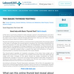 Thyroid Panel Test Online Without Insurance