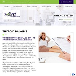 Thyroid System - Oxford Compounding