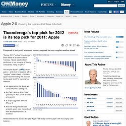 Ticonderoga's top pick for 2012 is its top pick for 2011: Apple