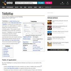 TiddlyMap - WOW.com