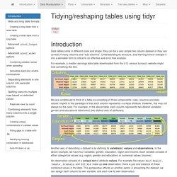 Tidying/reshaping tables using tidyr