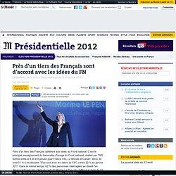 Près d'un tiers des Français sont d'accord avec les idées du FN