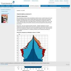 Tietoaika 12/01 - Väestönmäärä ja rakenne III