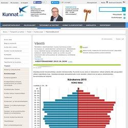 Tilastoindikaatorit-Kuntaliiton Kunnat.net