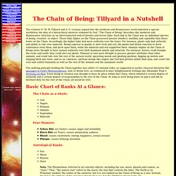Tillyard and the Chain of Being