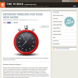 Time to Build - Decision Timeline for Your New Home